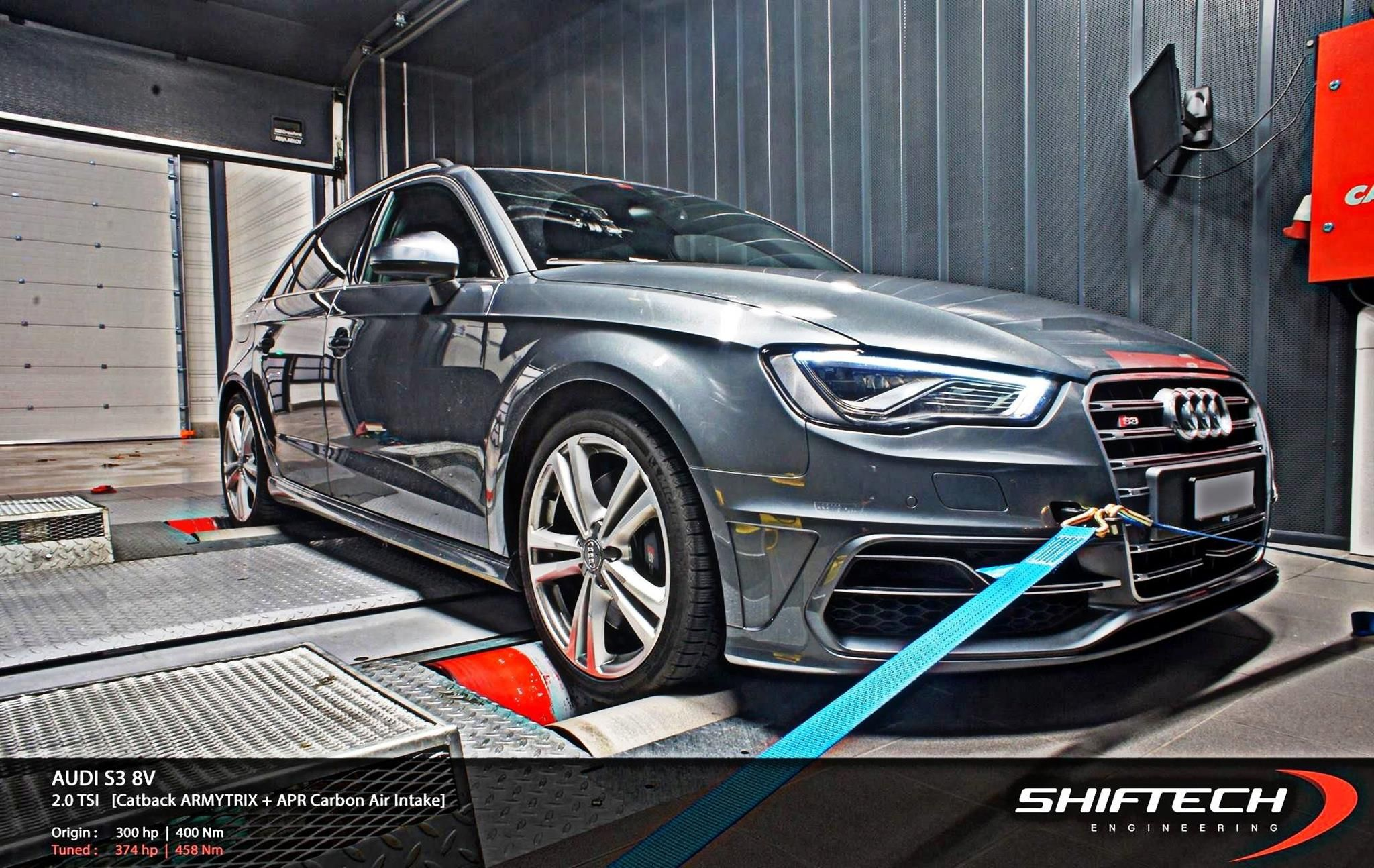 Audi S V TFSI Armytrix Project By ArmyTrix Click To View - Audi car origin