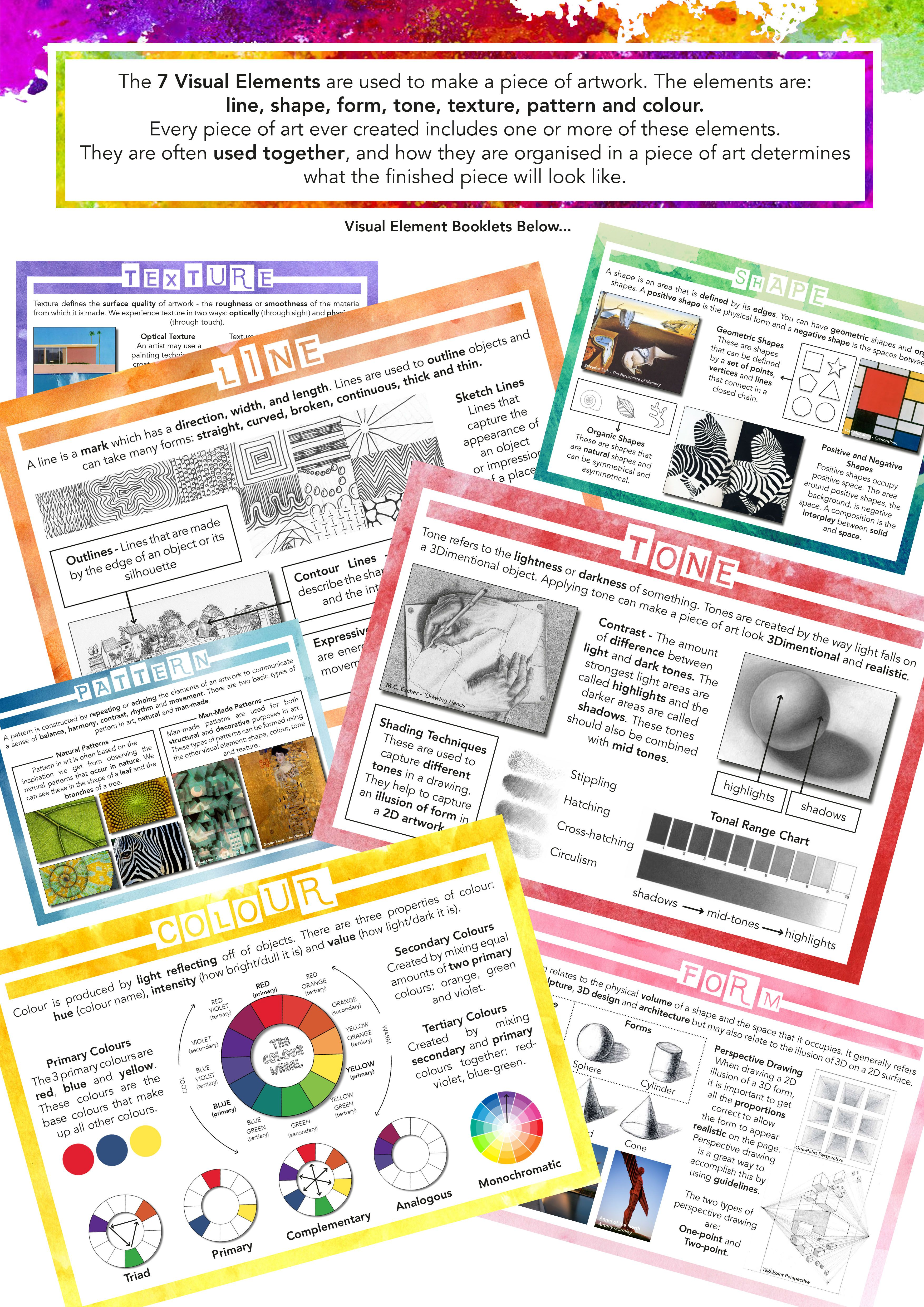 Formal Visual Elements In Posters Information Sheet