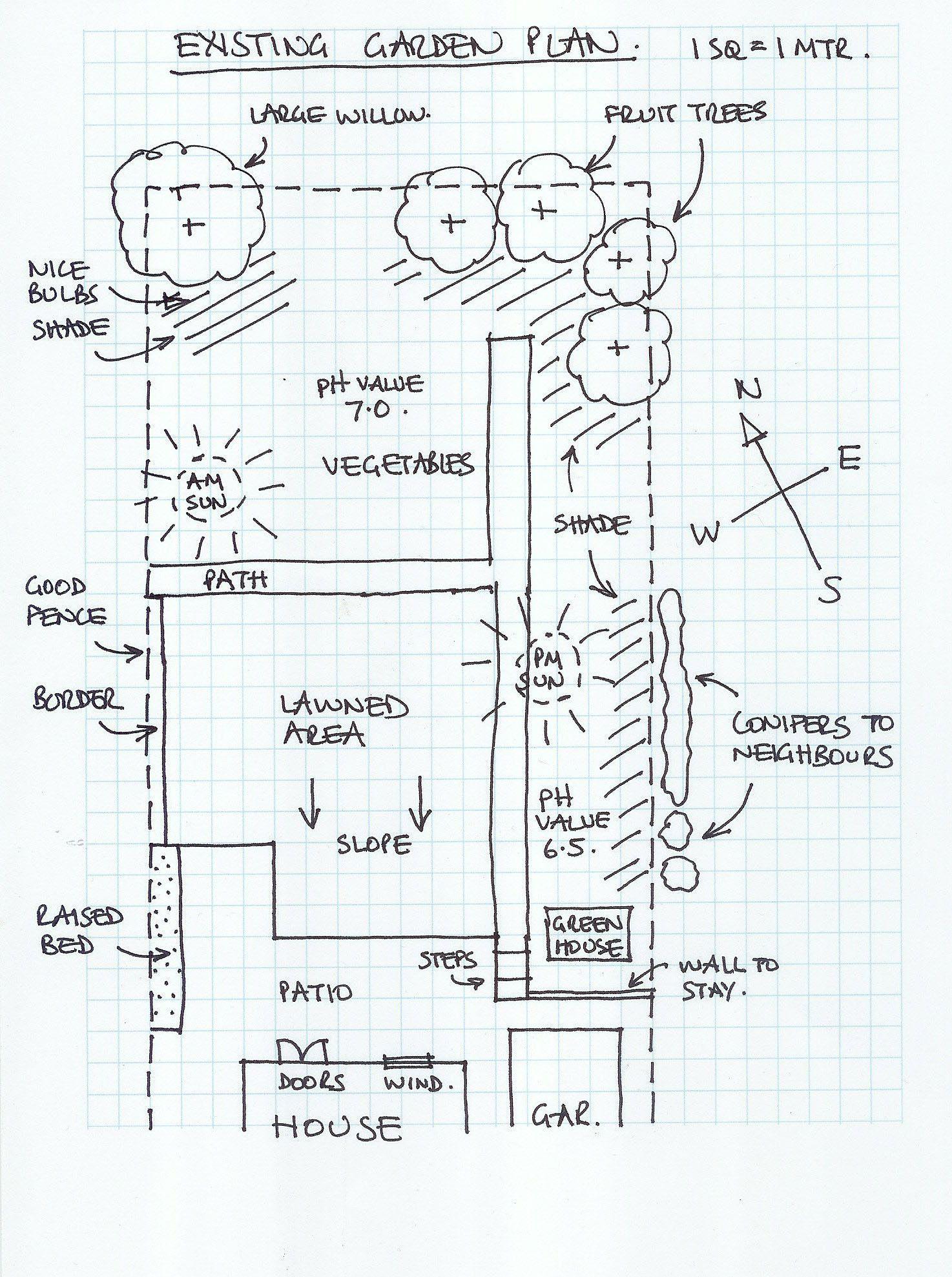 Draw Up House Plans 2021 Simple Landscape Design Garden Design Small Garden Design