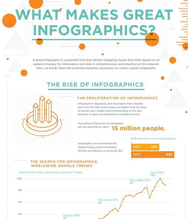 (編集部注*2013年9月27日に公開された記事を再編集したものです。) こんにちは。LIGの岩上です。 唐突ですが、僕はインフォグラフィック(infographics)という手法が好きで、見ているだけでわくわくします。 インフォグラフィックは情報やデータを視覚的に表現したい場面で用いられ、ごちゃごちゃしてい