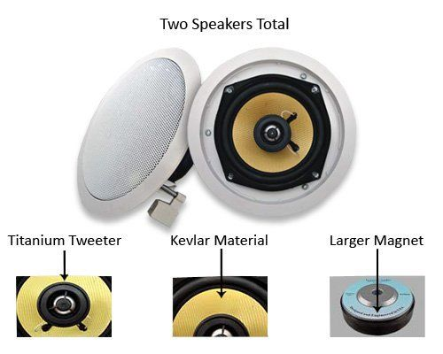 Acoustic Audio HD-5c In Wall Speakers Home Theater Surround Sound 2 Speaker Set