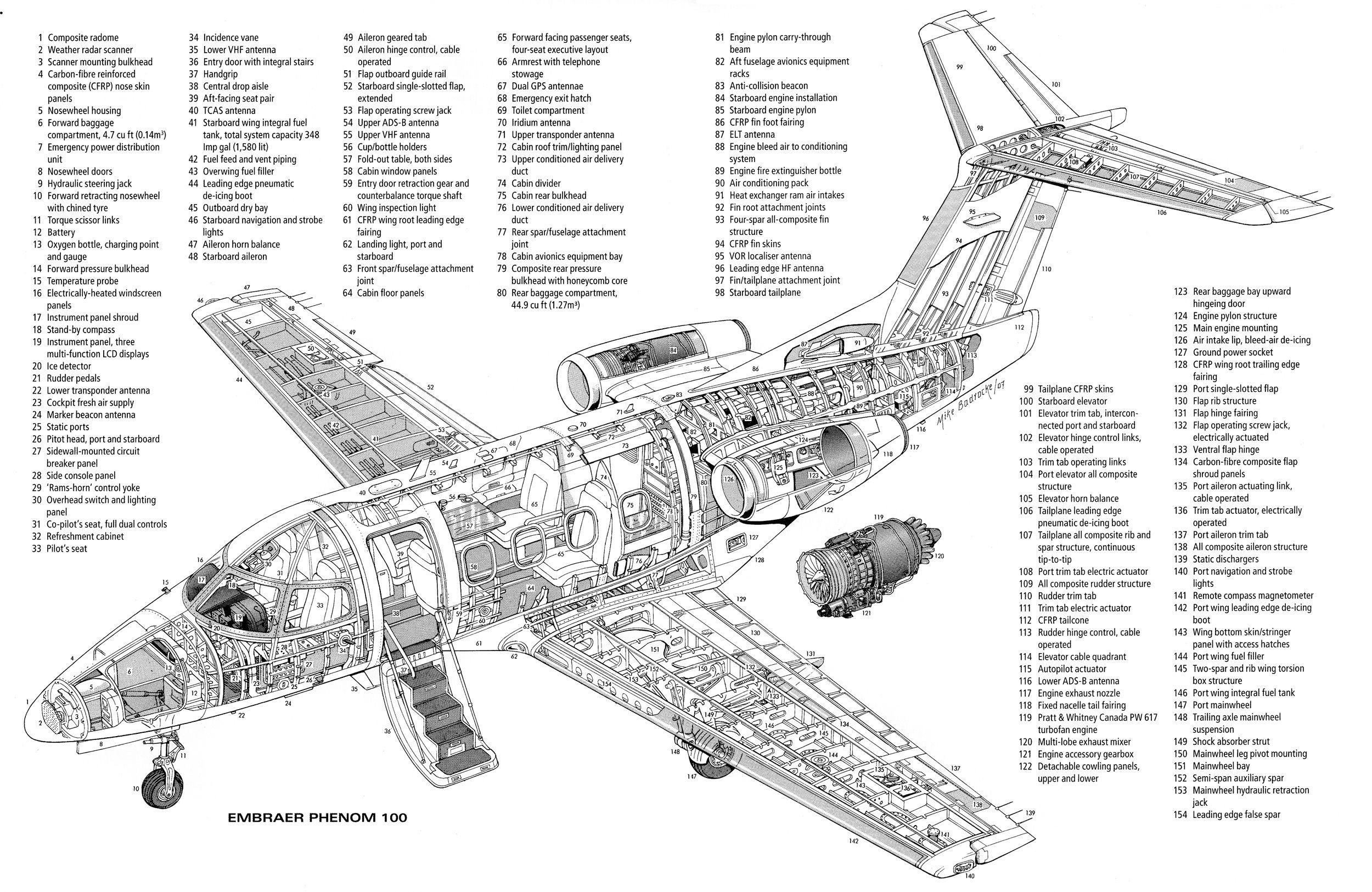 aircraft engineering order