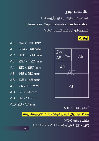The Size Dimensions Of A Series Paper Sizes Paper Size Standard Paper Size Paper
