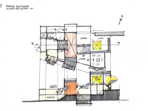Sketches Approach Zoning Plans Siteplan Concept Architecture
