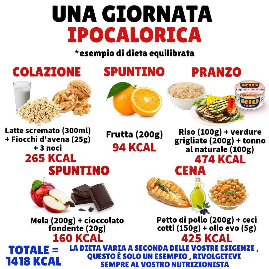 esempio di una dieta equilibrata colazione pranzo e cena