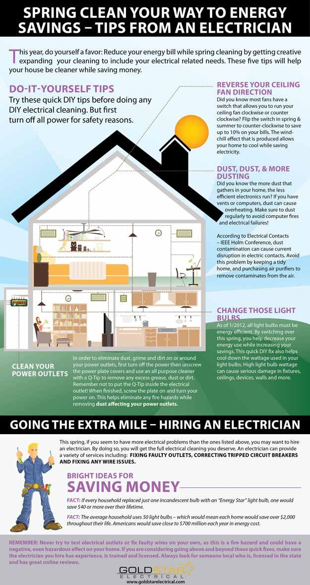 Energy Saving Tips For Spring Cleaning Your Homestead Save Systems