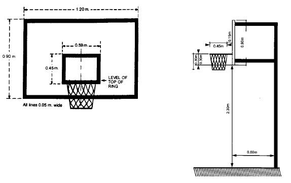 Basketballbackboard2009 Png 574 361 Pixels Tablero De Baloncesto Aro Basquet Basquetball