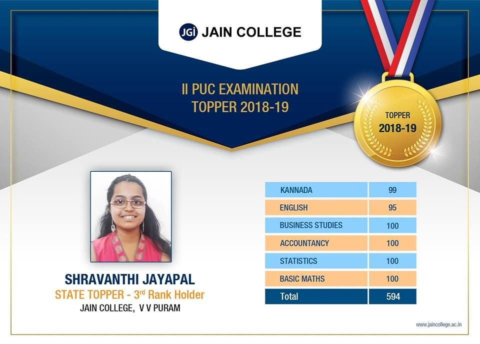 2018 2019 Topper List Announced At Jain College Who Is One Of The