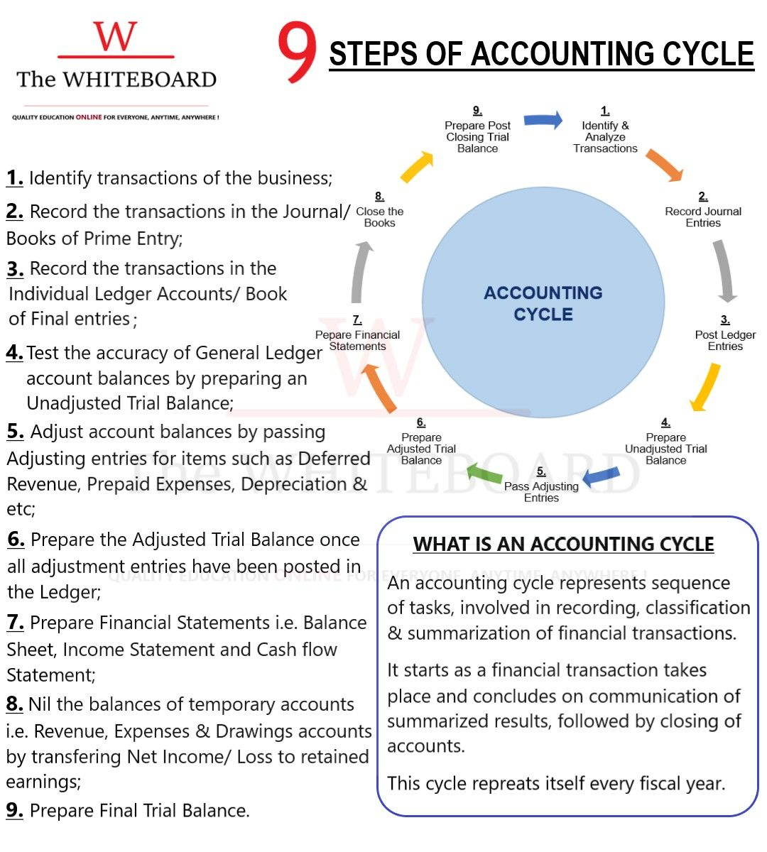 27+ Principles of accounting 2 hodges university worksheet project Popular