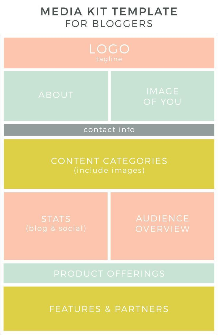 How to Create a Media Kit for Your Blog | Business Tips ...