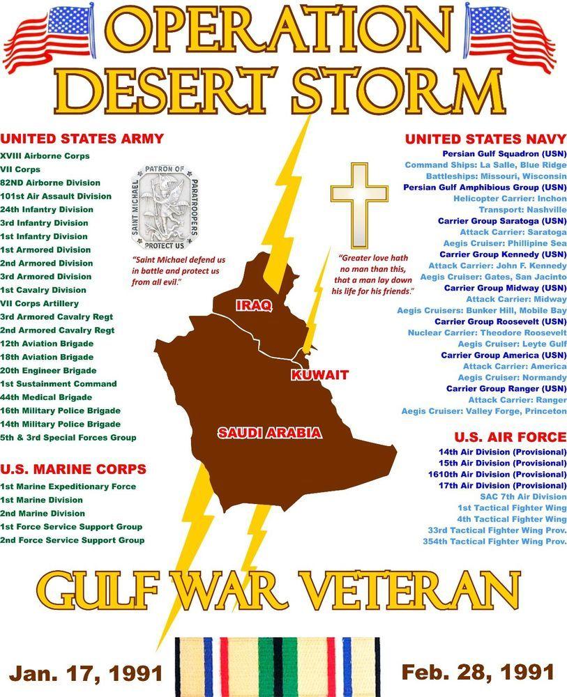 Desert storm research paper