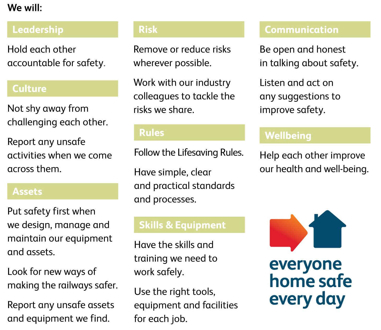 Safety Campaigns Network Rail Safety Central Campaign