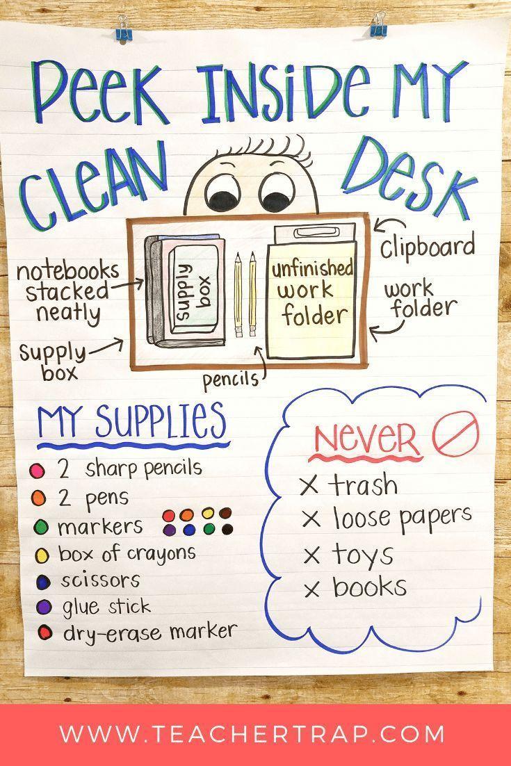 No More Messy Student Desks 3rd Grade Classroom First Grade