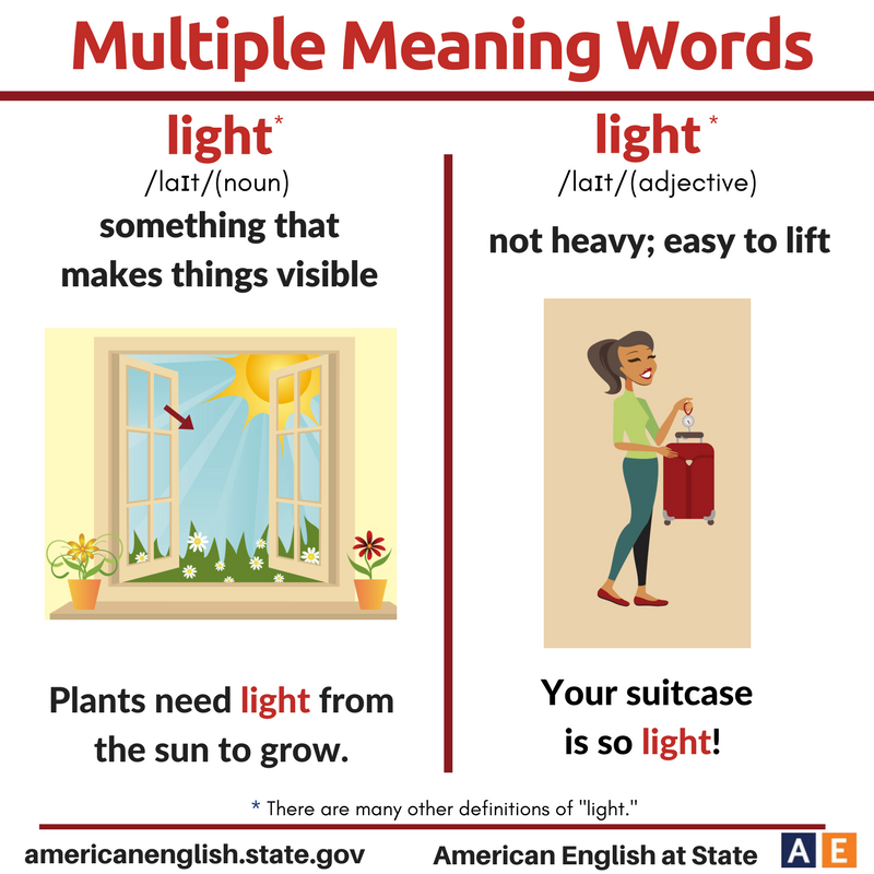 Multiple Meaning Words Light Multiple Meaning Words Confusing Words English Words