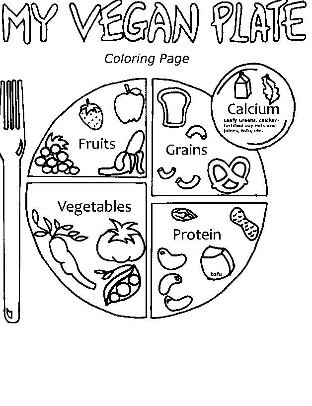 My Vegan Plate Coloring Sheet For Kids Coloring Pages Vegan Plate Kids Plates
