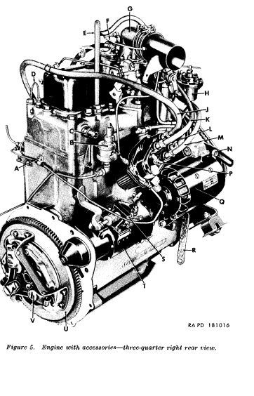 134 f head engine diagram m38a1 engine layout | willys m jeeps | jeep | pinterest #7