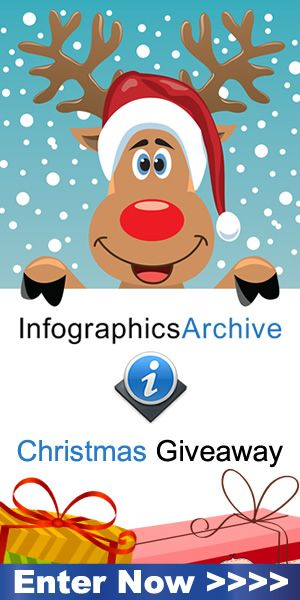CHRISTMAS GIVEAWAY – WIN FREE PAYPAL CASH We know Christmas