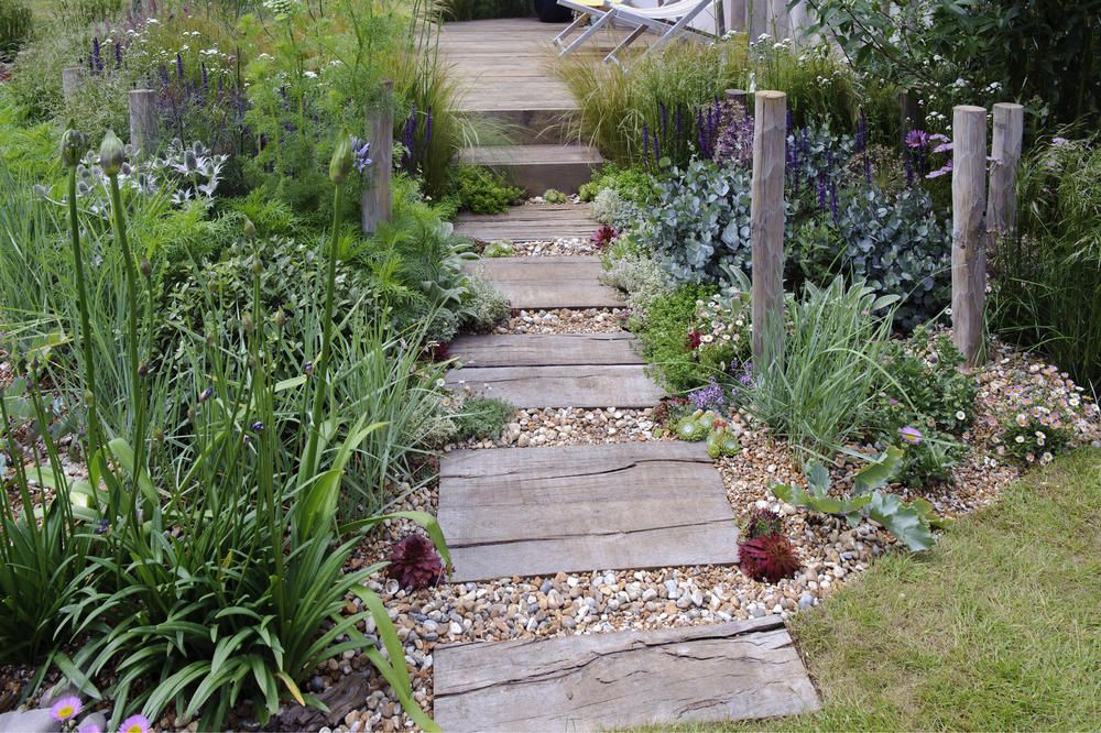 Wege Aus Kies Und Holzplanken Wirken Besonders Schon Im Naturgarten In 2020 Gartengestaltung Mit Kies Vorgarten Kiesgarten