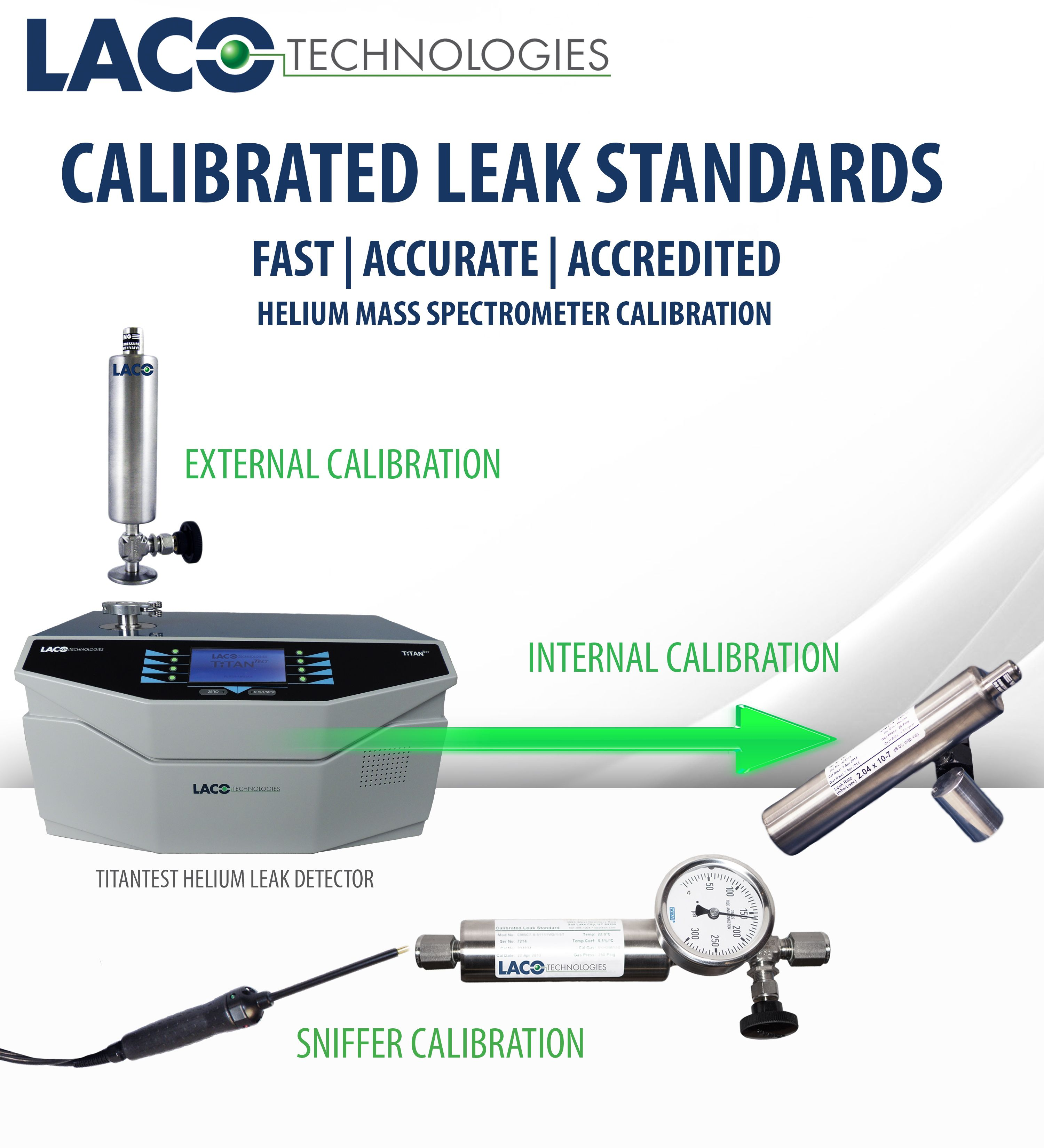 LACO can manufacture leak standards for calibrating all
