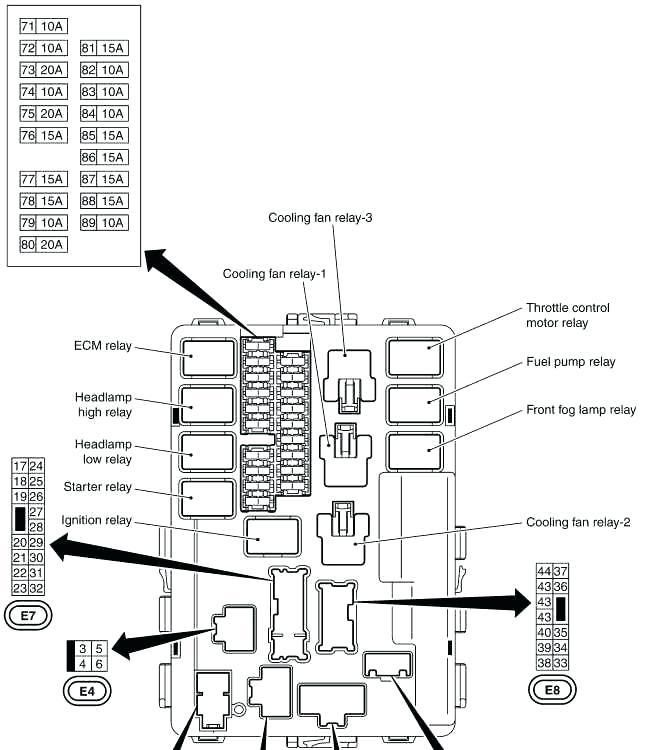Auto Fuse Diagram Wiring Diagram Database 81 Camaro Z28