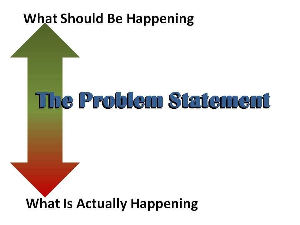How To Write A Problem Statement Problem Statement Thesis Statement Problem Solving