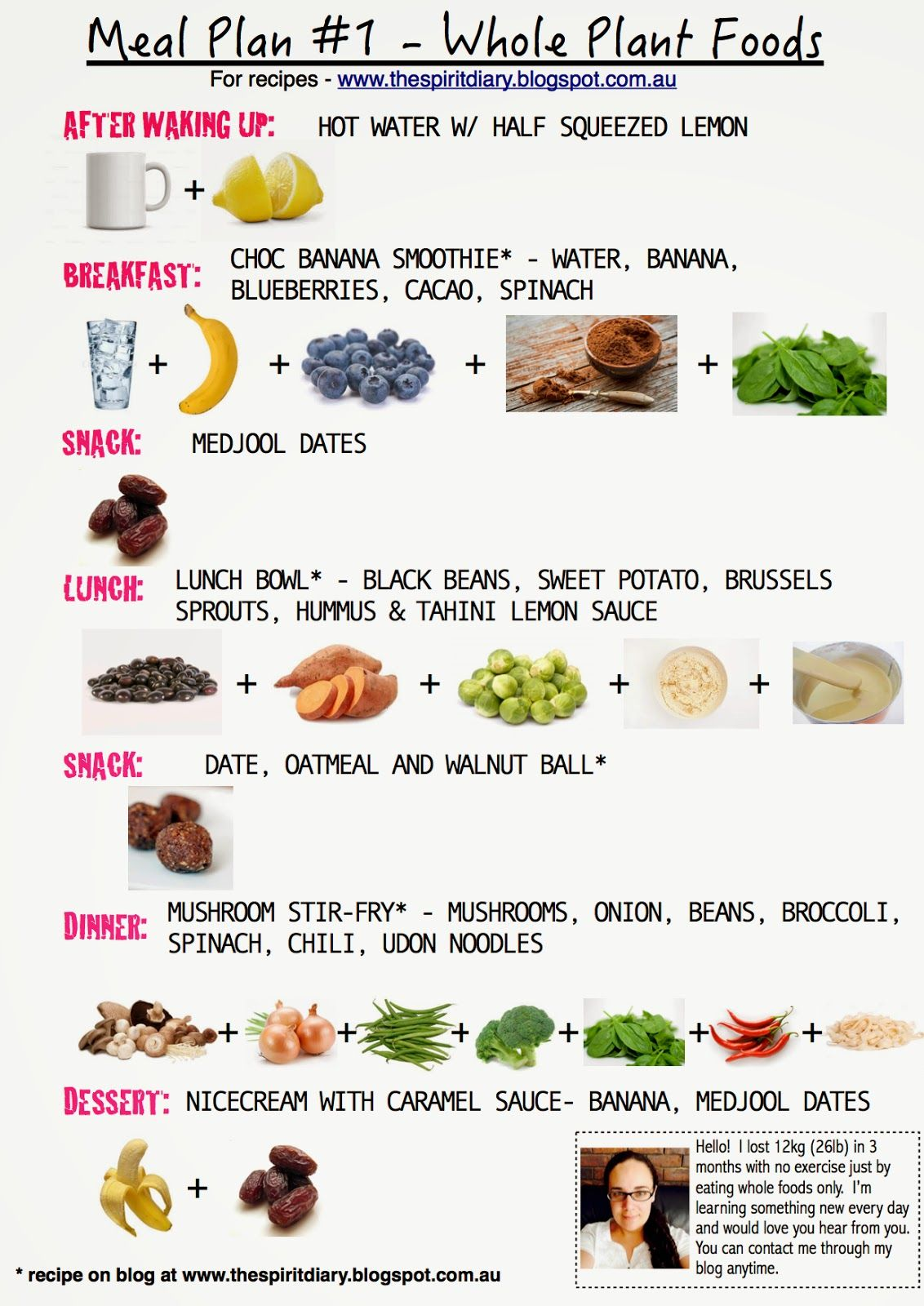 The Spirit Diary: Vegan Daily Meal Plan #1