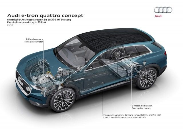 Audi E Tron Electric Car To Offer 150 Kw Quick Charging Sites Audi E Tron Audi Electric Car