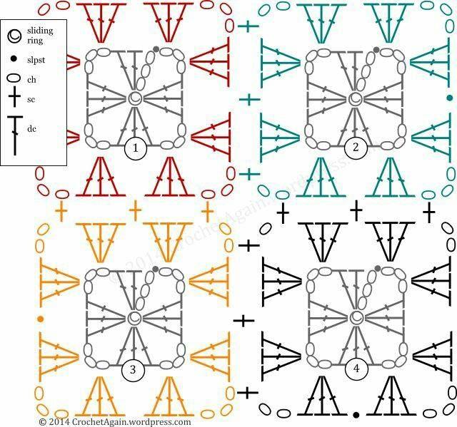 ihopvirkning av små rutor | Crochet Squares | Pinterest | Ganchillo ...