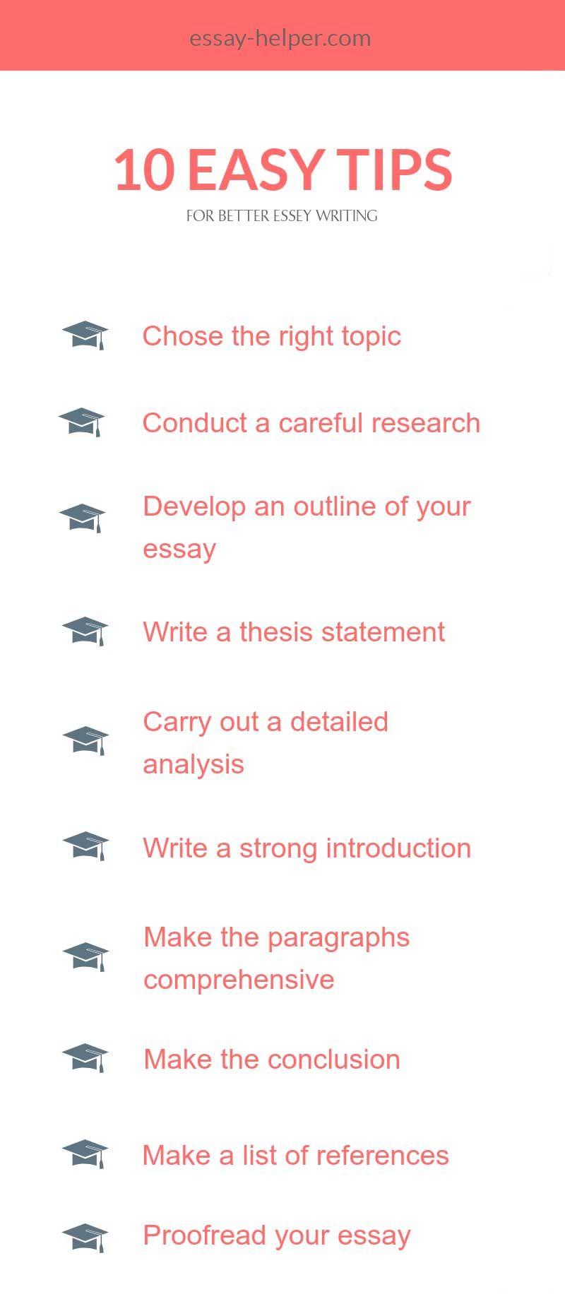 essay writing samples