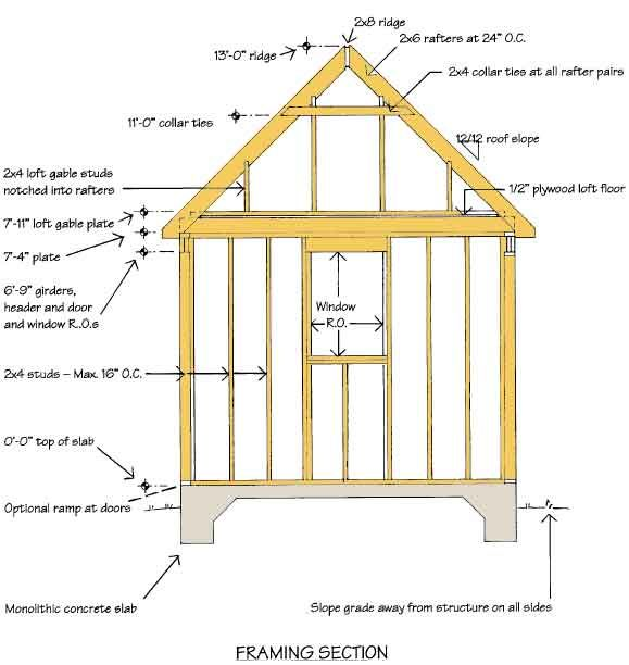 free shed blueprints framing | Garden Sheds, Guest Cottage, Tree ...