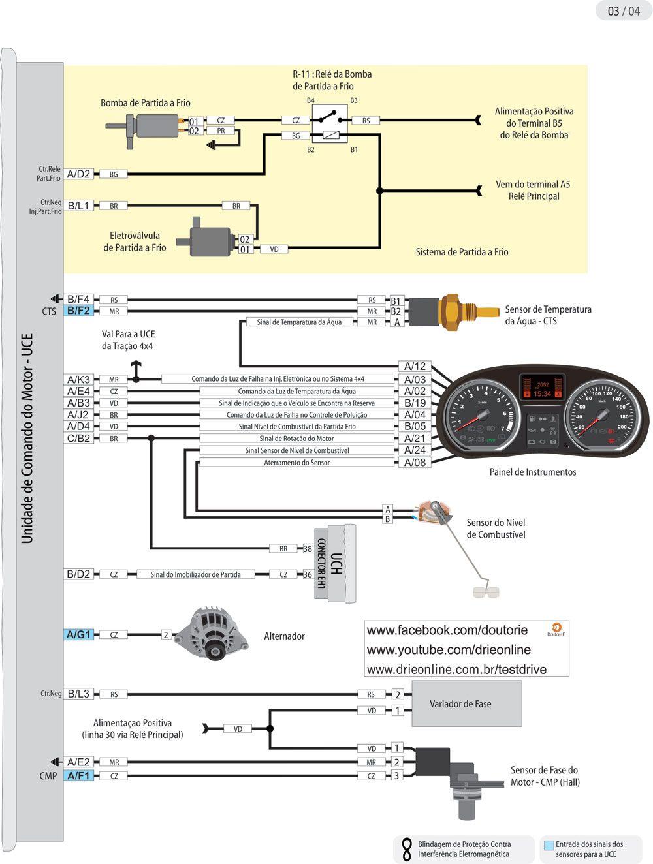 Diagrama El U00e9trico Do Sistema De Inje U00e7 U00e3o Eletr U00f4nica Valeo V42 Do Renault Duster 2 0 4x2