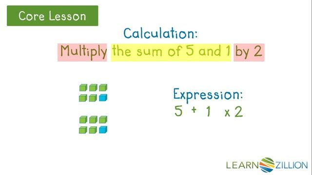 Write Expressions To Represent Numerical Situations Numerical Expression Expressions 5th Grade Math