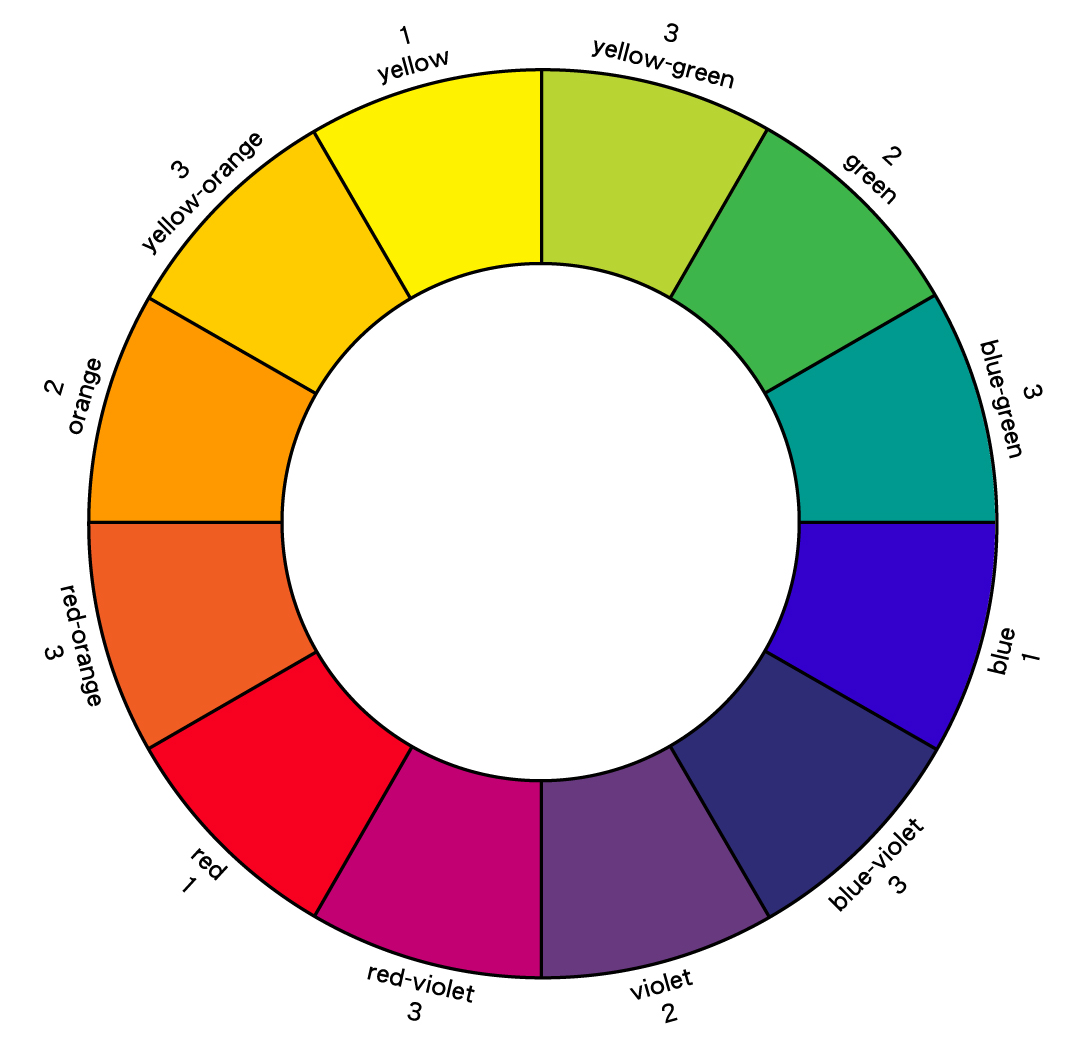 12 Step Color Wheel