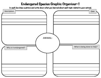 Endangered Species Research