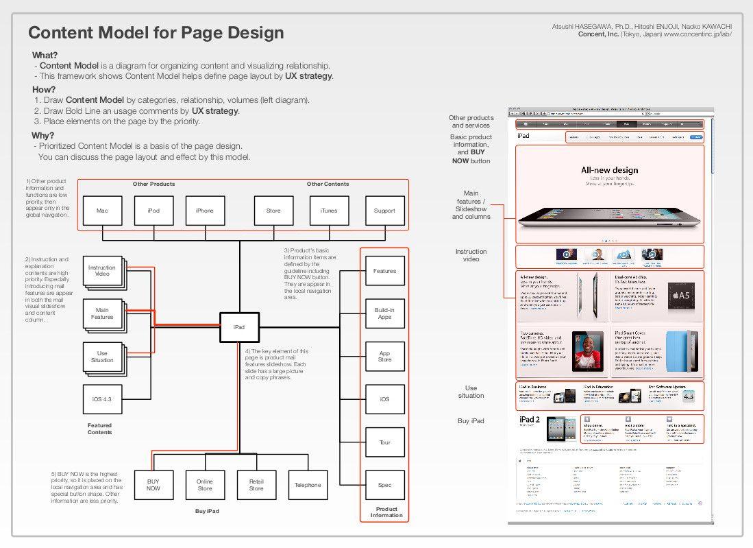 1998 ford ranger ke light wiring diagram 2004 ford