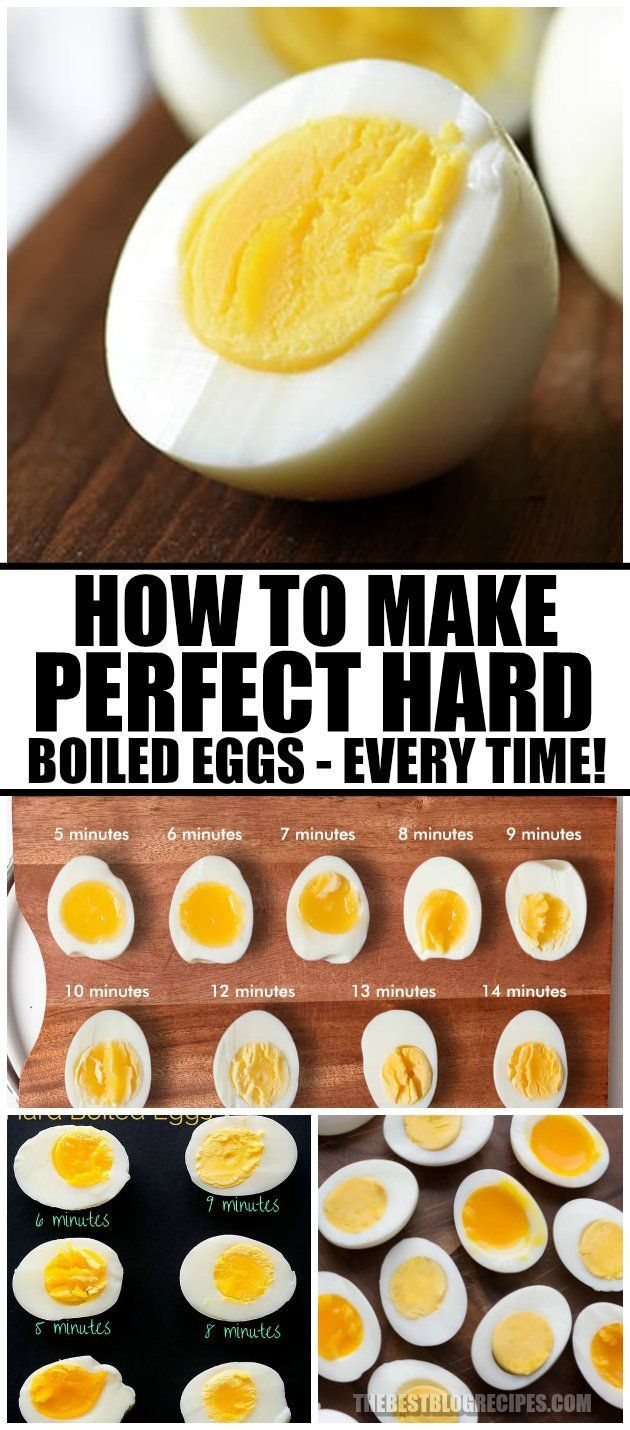 How To Make Perfect Hard Boiled Eggs Every Time Perfect Hard Boiled Eggs Boiled Eggs Hard Boiled Egg Recipes