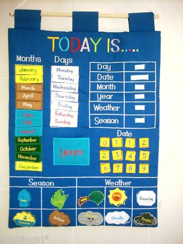 Educational Today Is Day Date And Weather Chart Fabric
