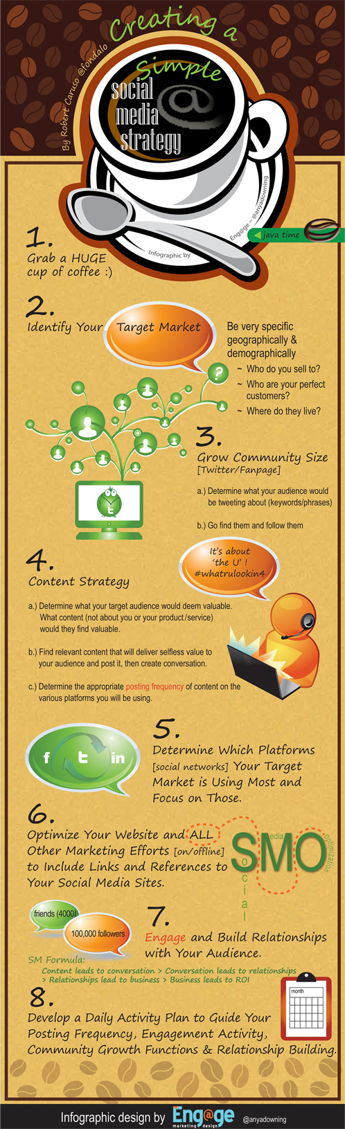 Creating a Simple Social Media Strategy [infographic]