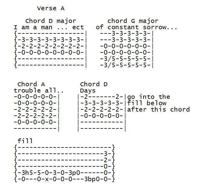 Man of constant sorrow tab | How to Learn Guitar | man | Pinterest ...