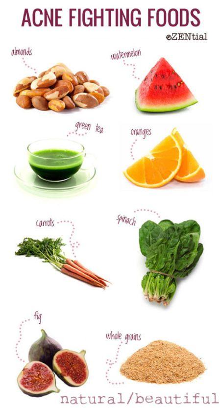 acne_foods