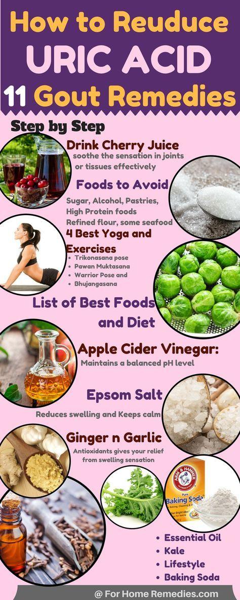 vegan diet to lower uric acid