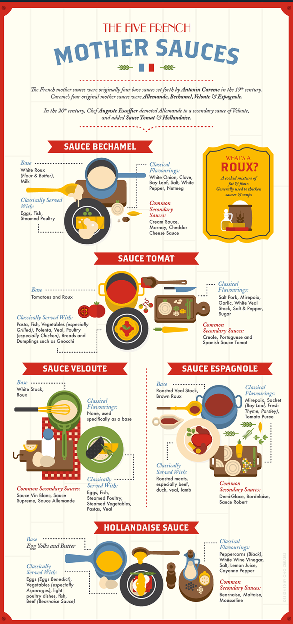 """Photo of 21 Cooking Charts That'll Make Any Foodie Say """"Excuse Me, What?!"""""""