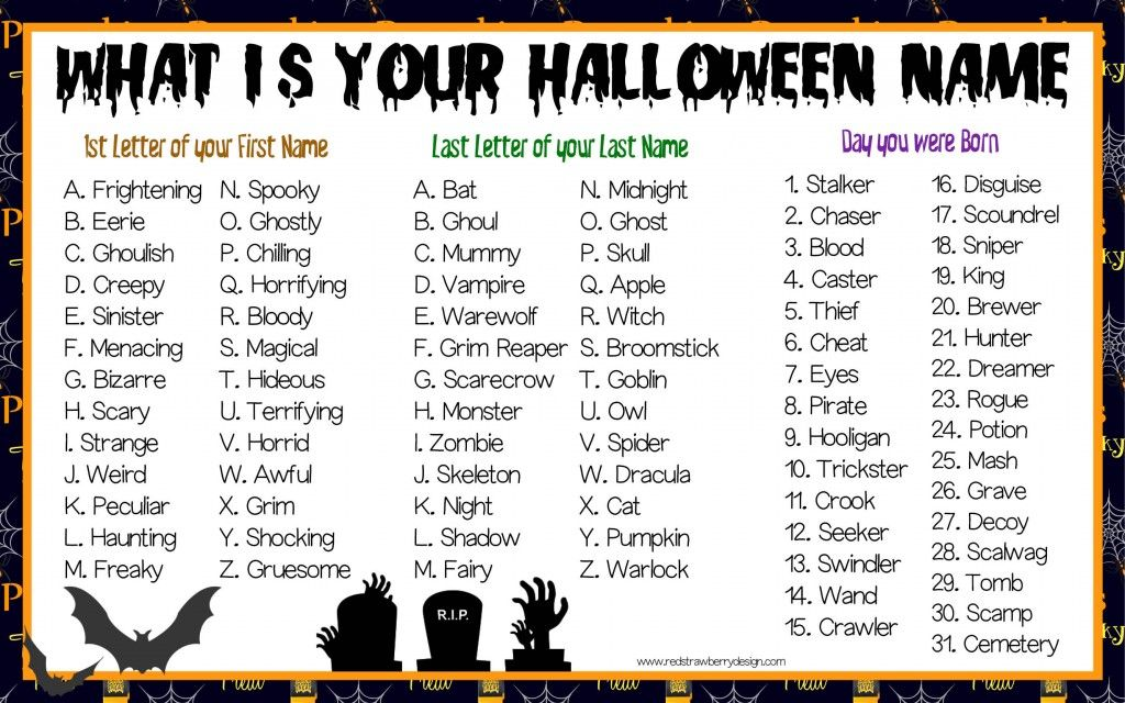 what is your halloween name