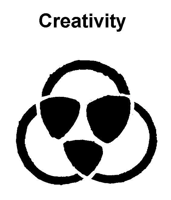 Symbols Of Creativity Google Search Kates Life Mandalas