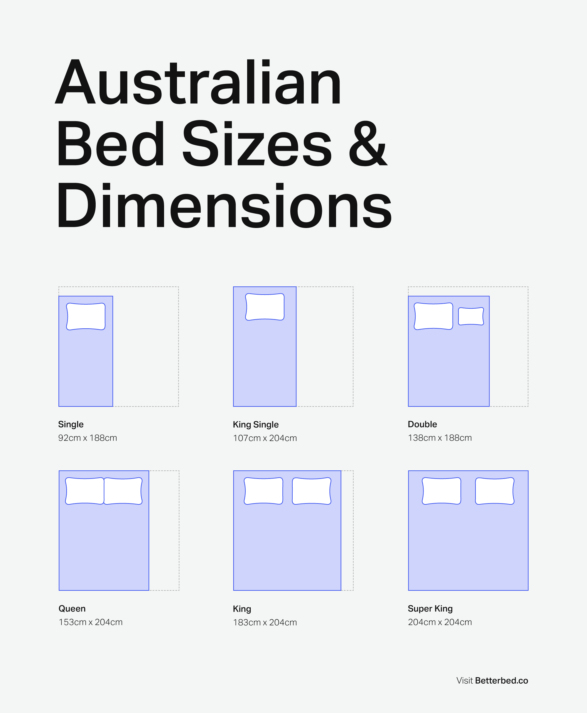 Australian Bed Sizes Mattress Dimensions Chart By Betterbed