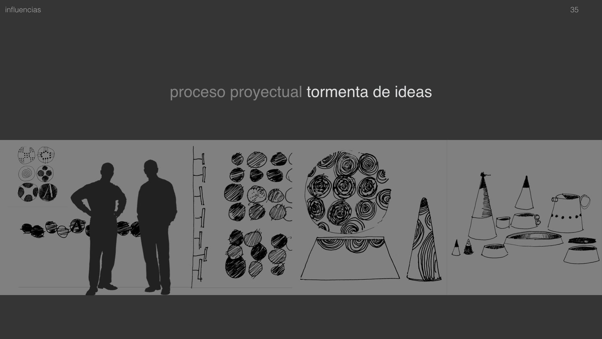 Presentación Proyecto_Influencias