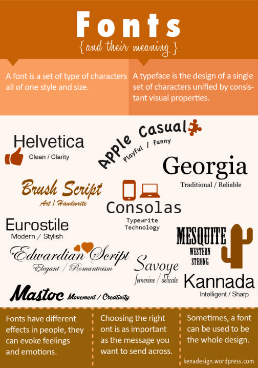 Fonts and their meaning fonts psychology - typography - design - art - infographic  diseno - fuentes y sus significados