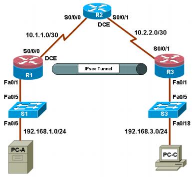 6331a5b0fcce9af0d6e0bcbc576ed9dc - How To Test Site To Site Vpn