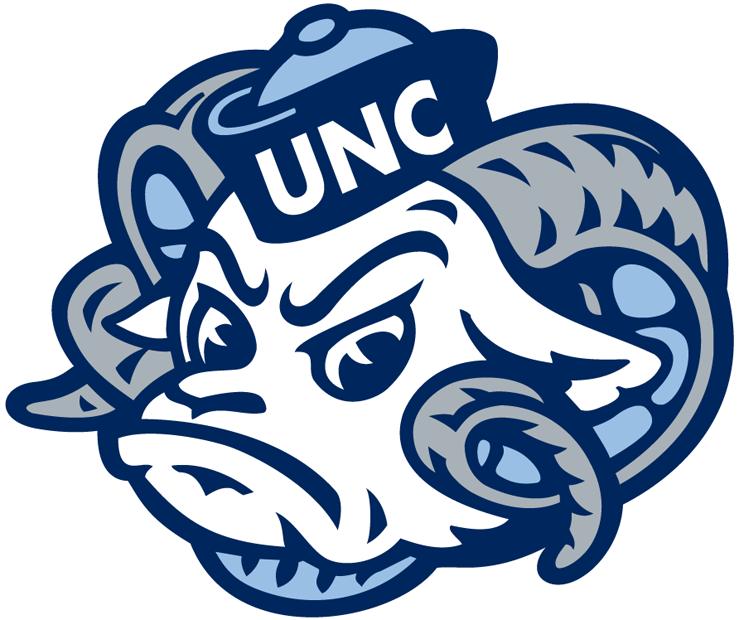 north carolina tar heels secondary logo 1999 ram s head with unc rh pinterest com unc logos download unc logo vector