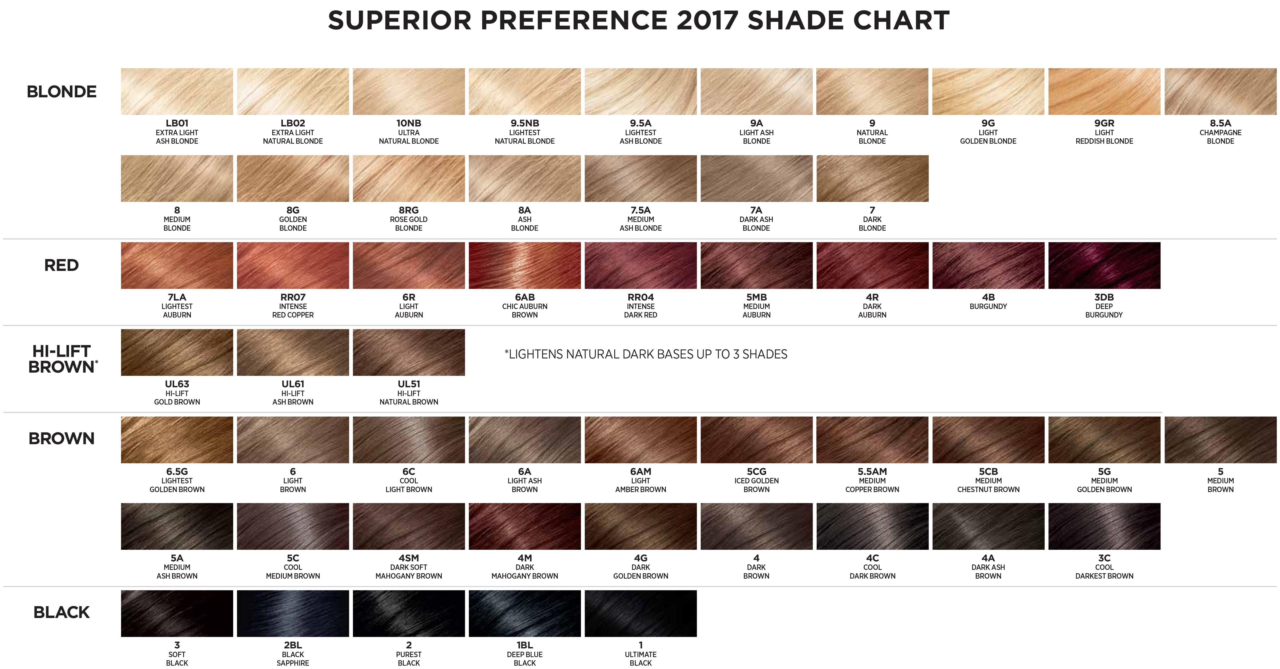 Hair Color Chart Loreal Preference Hair Color Loreal Hair Color Chart